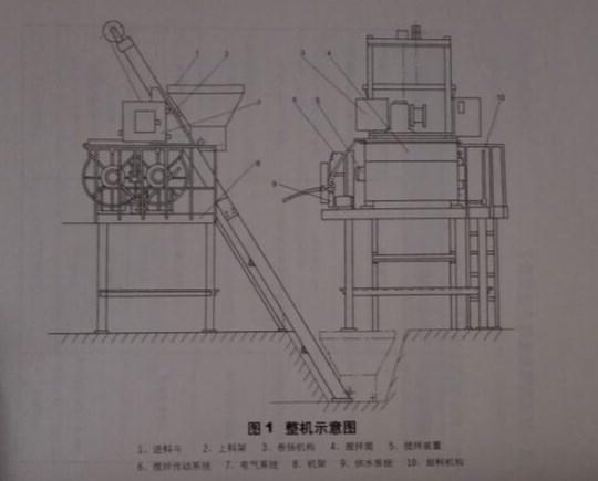 强制式混凝土搅拌机结构简介    双卧轴 强制式混凝土搅拌机由上料